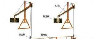 如何减少快拆架扣件的使用损耗?